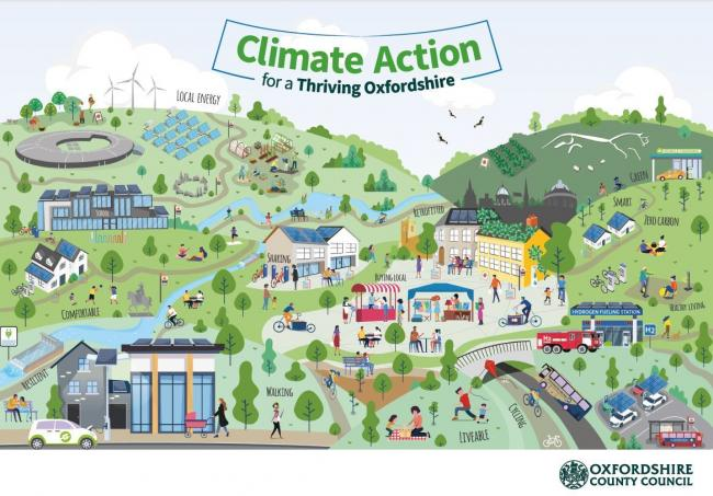 The 'Climate Action for a Thriving Oxfordshire' declaration. Picture: Oxfordshire County Council.