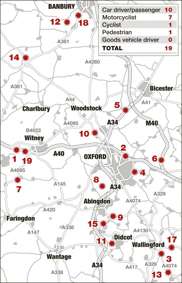 Witney Gazette: oxon road fatalities 2013 map