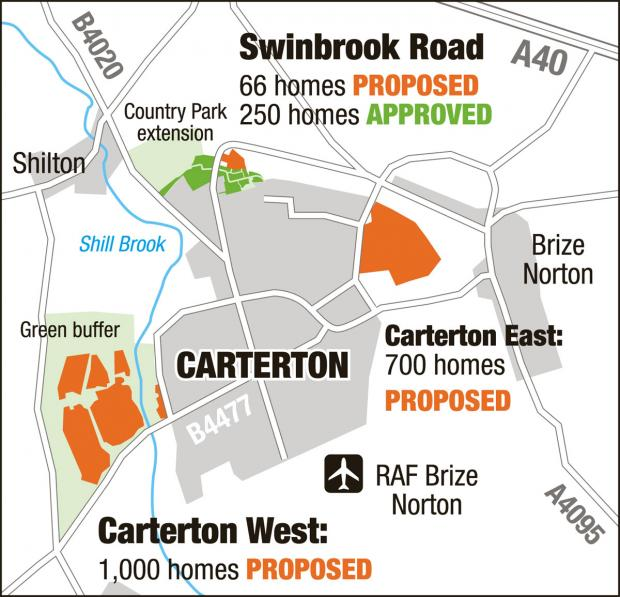 Housing developments proposed for Carterton
