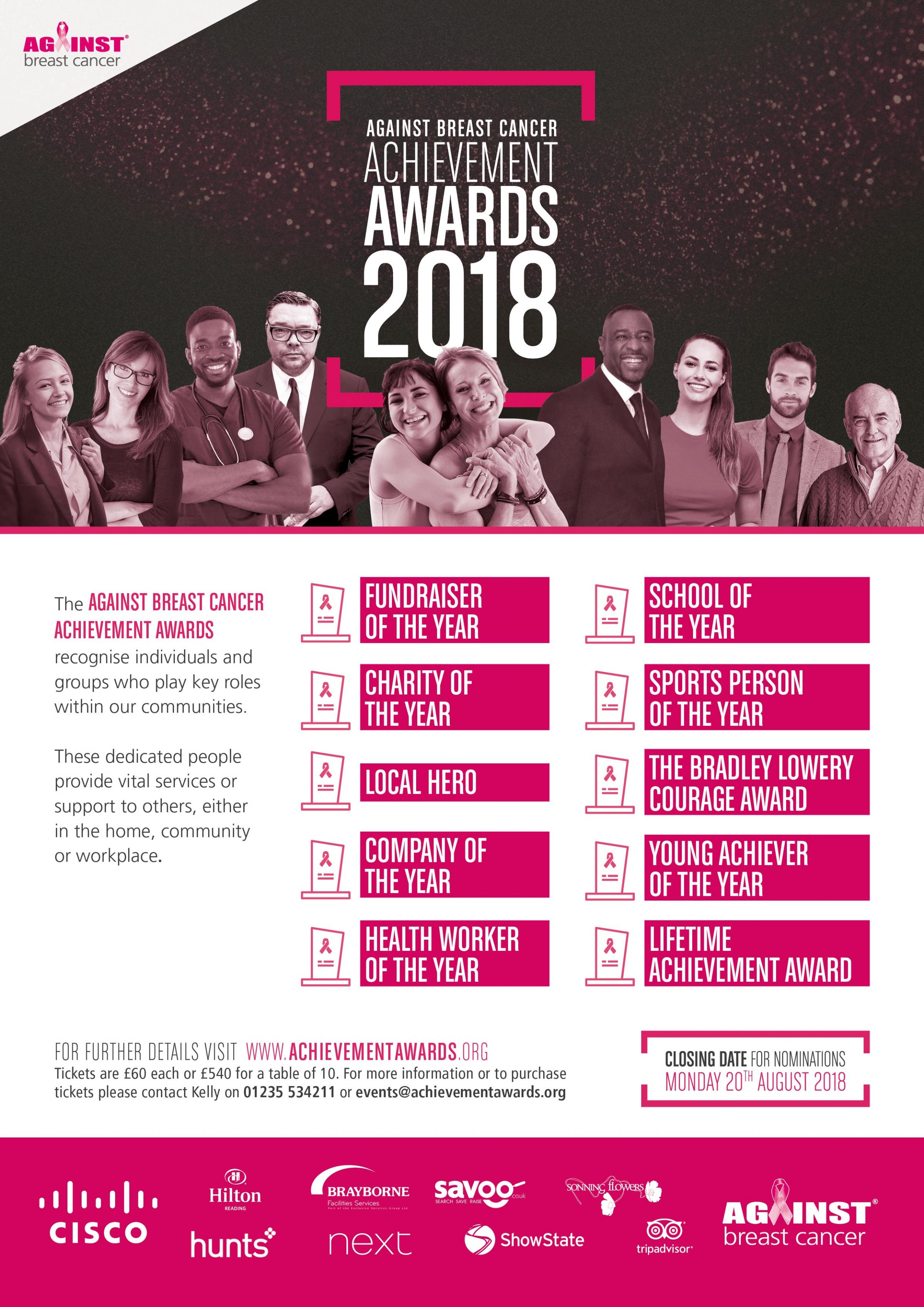 Against Breast Cancer Achievement Awards 2018